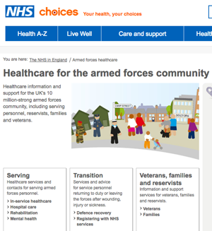 Healthcare for the Armed Forces Community